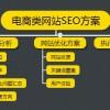 seo网站优化进阶基础网站如何分析诊断