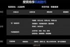 熊掌号对seo网站优化来说都发生了哪些实在的转变