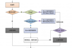 上海seo介绍web前端性能&SEO优化的相关知识