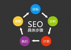 从WEB前端的角度来讲解一下SEO的实施方法