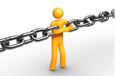 一些实用的增加反链的技巧
