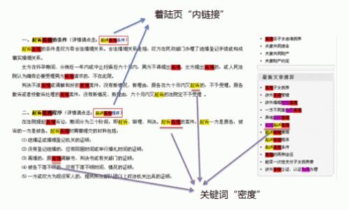seo网站优化如何通过白帽手法进行快速排名 第6张