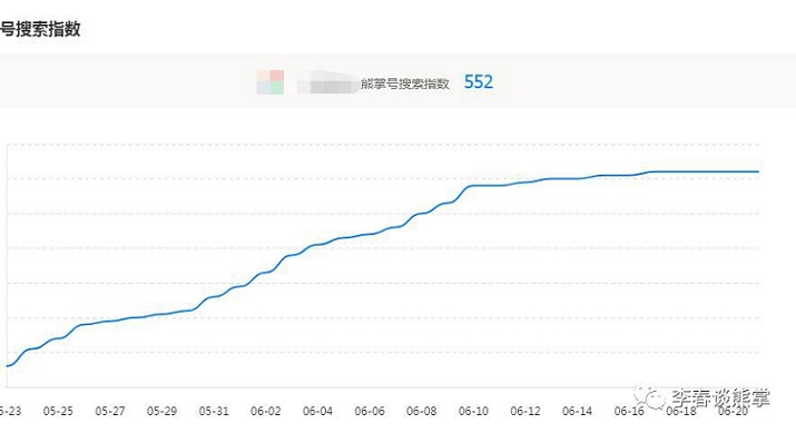 上海seo服务:seo网站优化在未来百度的新方向