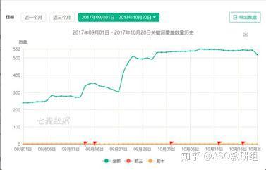 上海seo介绍苹果搜索广告上线后ASO将何去何从 第6张