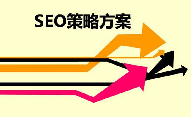 SEO优化策略:中小型企业网站站内优化基础策略