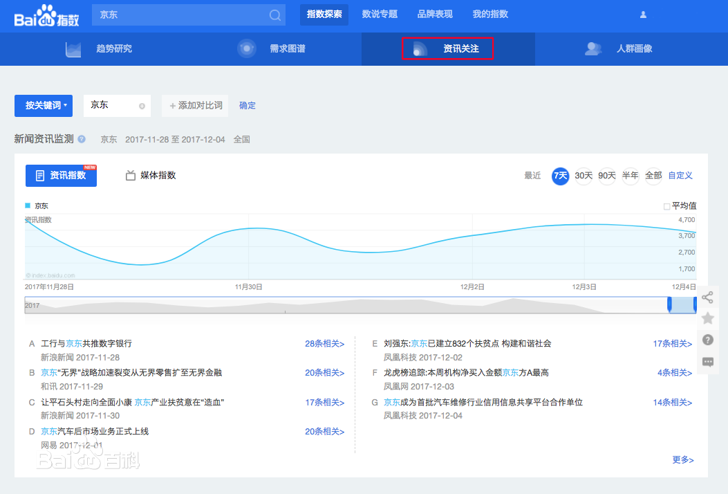 seo网站优化基础知识:百度指数的基本简要介绍 第8张