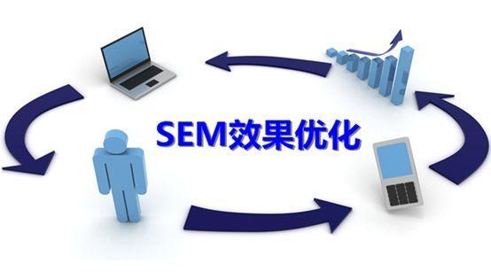 如何通过SEO、SEM和微信公众号运营获取精准用户,达到最大转化 第14张
