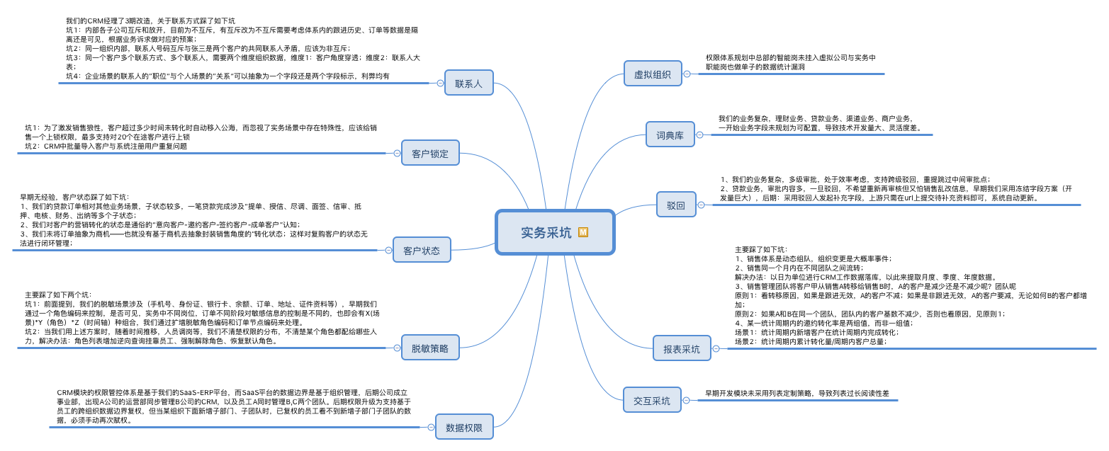 CRM知识解构、策略设计及SaaS体系下的柔性开发实践分享(下篇) 第72张