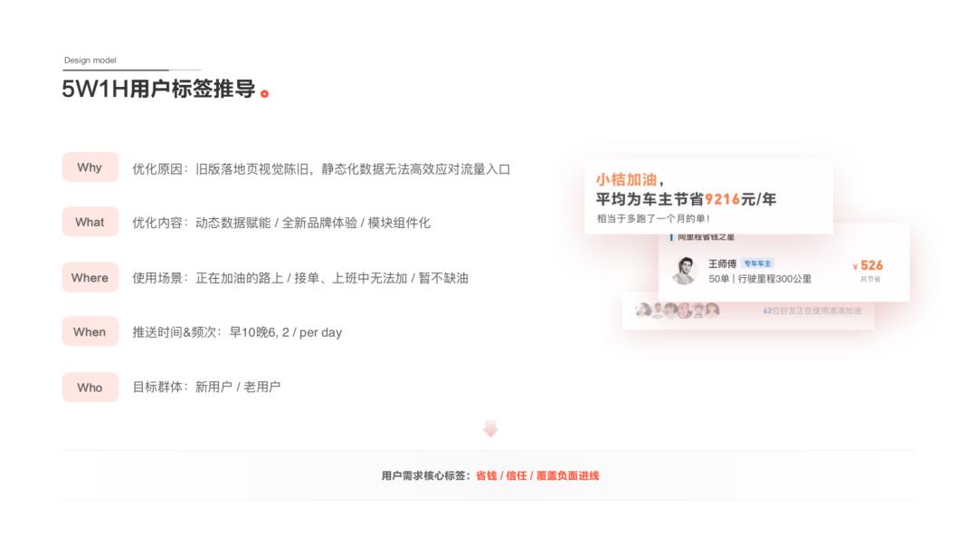 上海seo介绍:用户体验五要素你用对了吗? 第8张