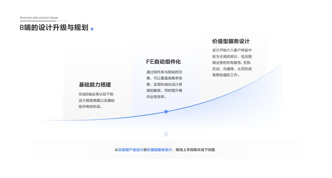上海seo介绍:用户体验五要素你用对了吗? 第10张
