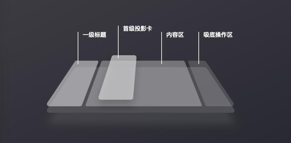 上海seo介绍:用户体验五要素你用对了吗? 第12张